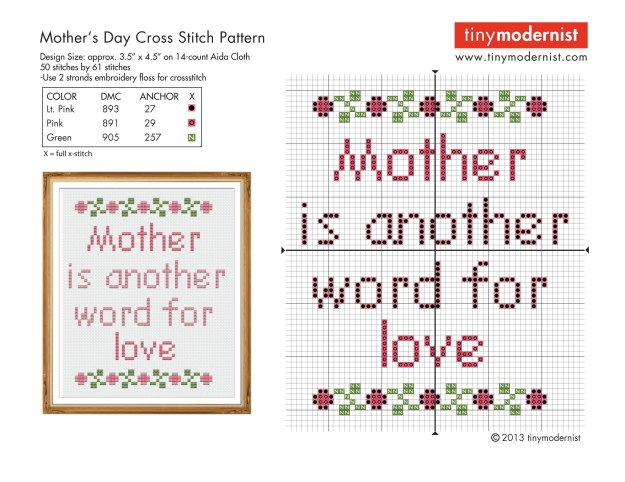 Mother's Day Kit-2